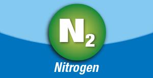 Image Of BOGE Compressors Nitrogen