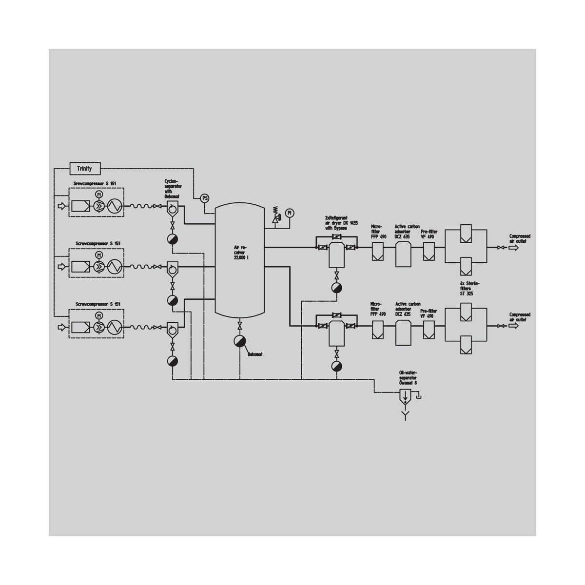 BOGE Compressors   Adsorption Dryers, Heatless Regeneration